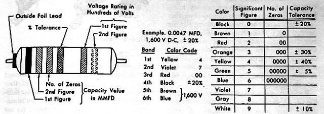 Capacitor Referance Chart 300guitars Com